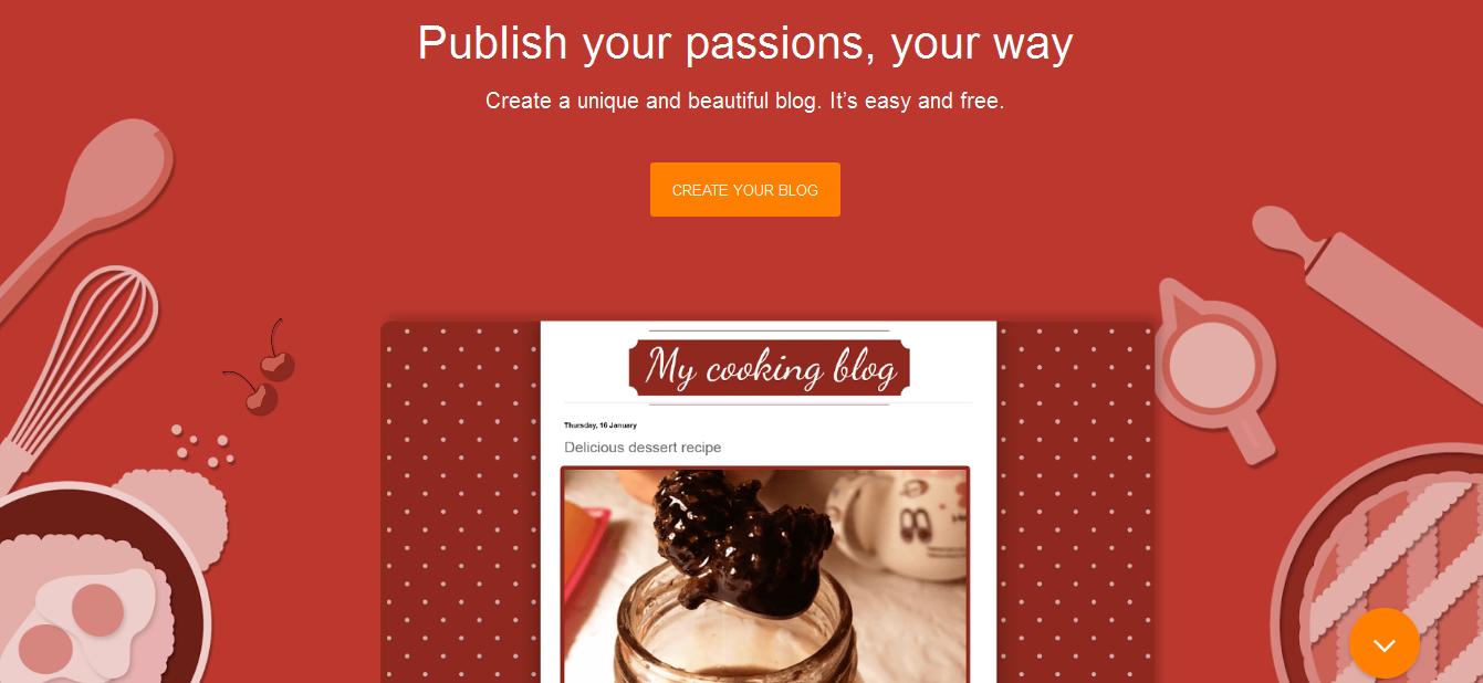 wordpress alternatives