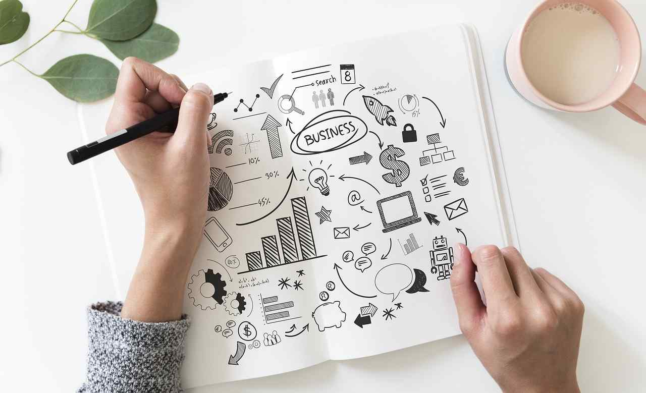 Essential Marketing Strategies For Your Startup