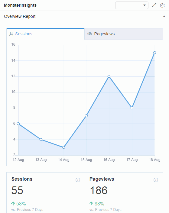 Wordpress dashboard MonsterInsights widget